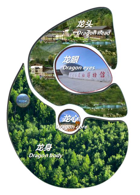 中国朝阳牛河梁国家考古遗址公园 开放区域修建性详细规划